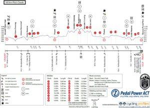 165km-fitzs-classic-profile